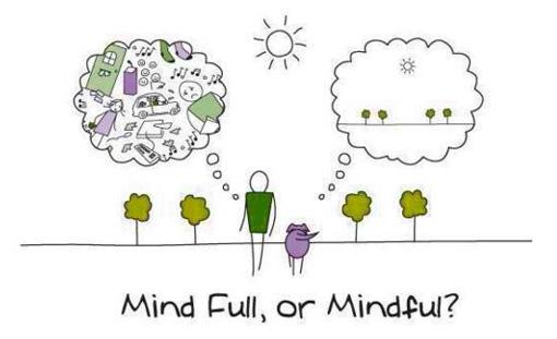 Mindfullness Almeria Psicologos